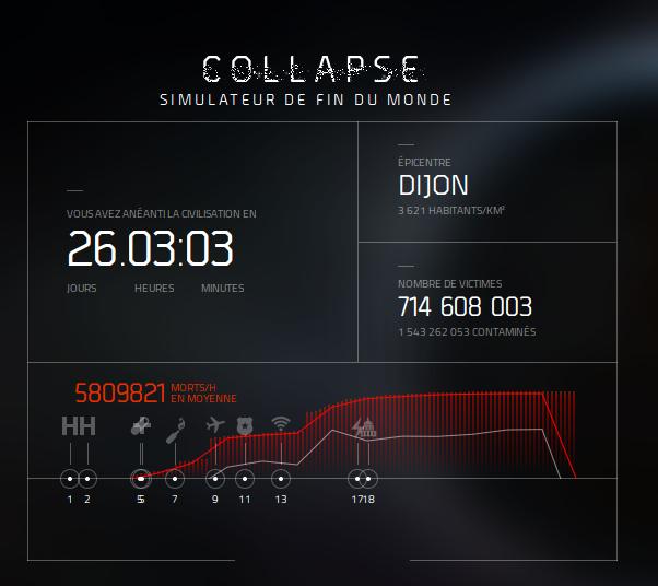 Fin du monde - collapse